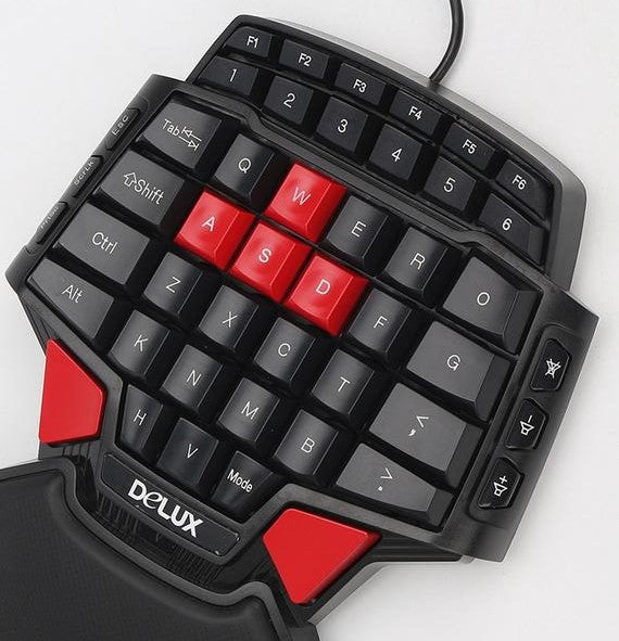 Professional Single Hand Wired Gaming Keyboard With Mouse