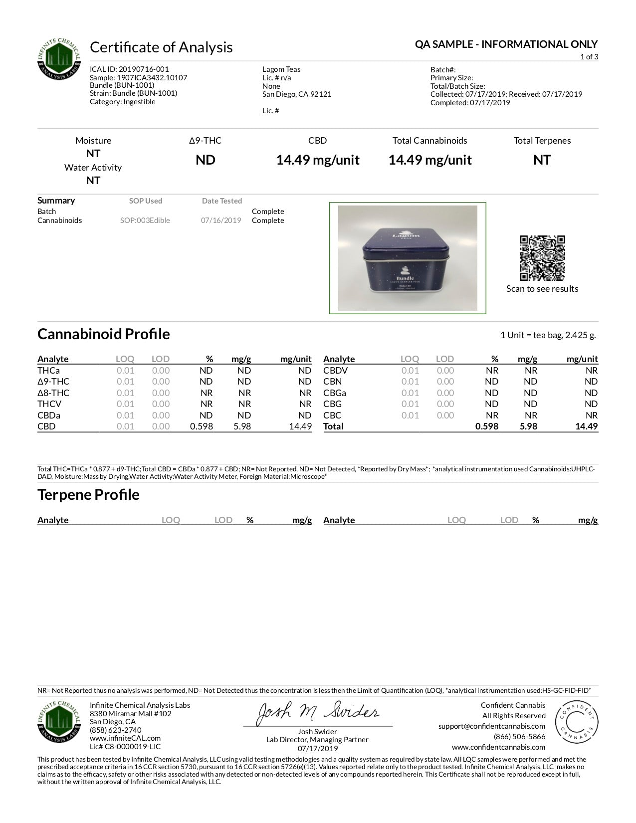 Lagom CBD tea lab test result report