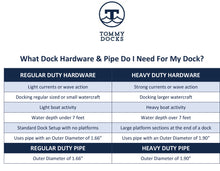4', 6' & 8' Two Pack - Superior Pipe - Normal Duty (Shippable Sizes) : Tommy Docks - Boat Dock Sets, Dock Hardware & Dock Accessories
