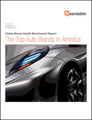 The Top Auto Brands In America
