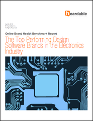 The Top Performing Design Software Brands in the Electronics Industry