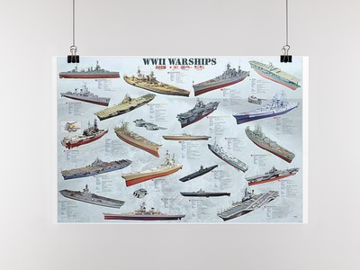 World War II Warships Poster