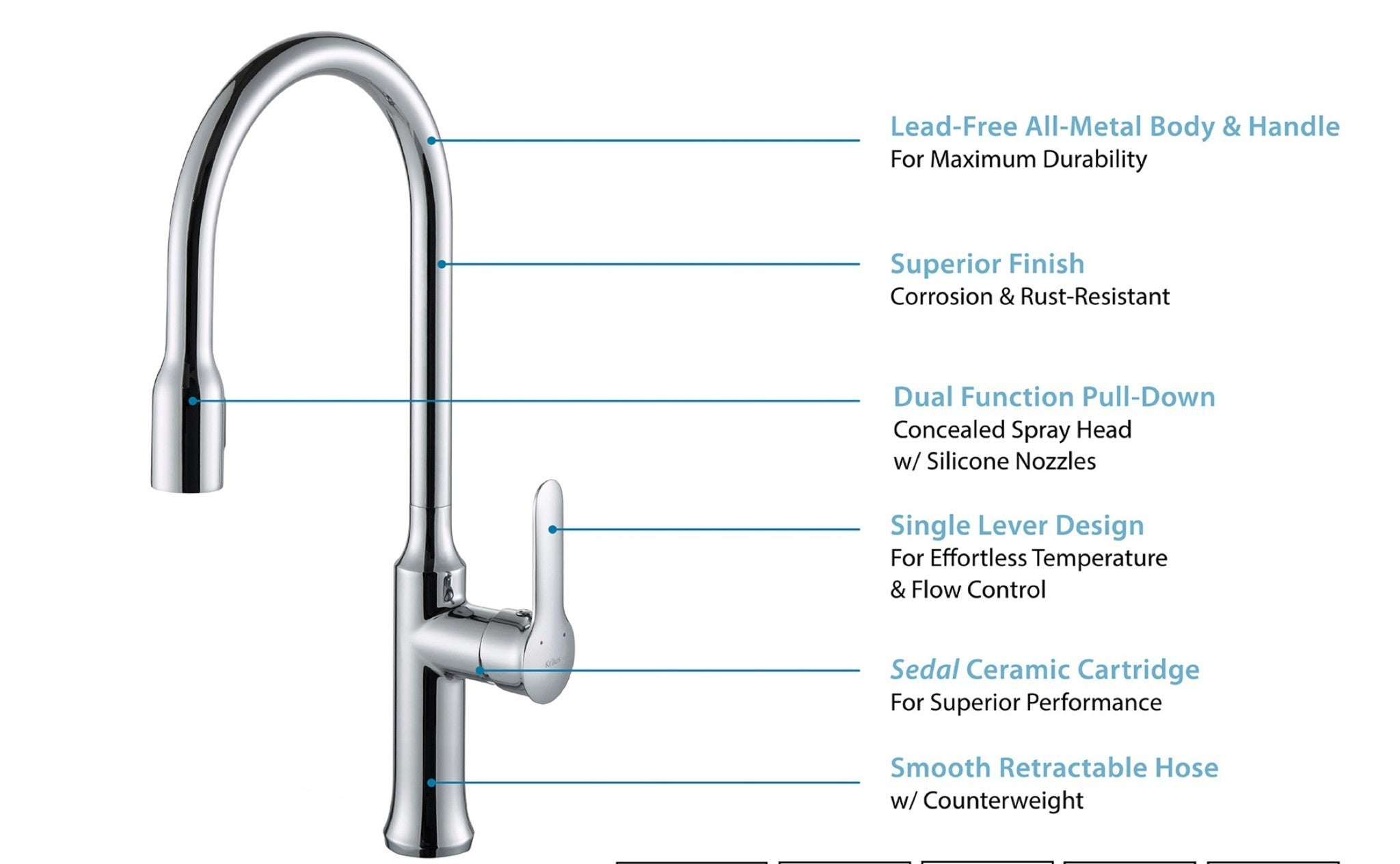 ... Faucets   Allora USA A 715 BN Kitchen Single Hole Installation Single  Handle ...