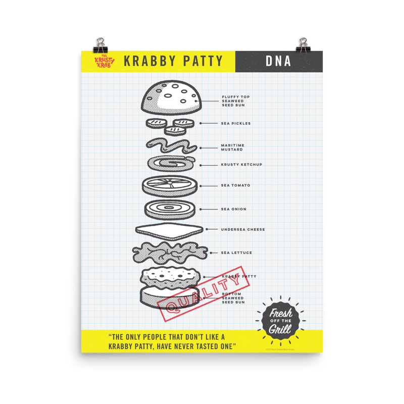 SpongeBob SquarePants The Krusty Krab DNA Premium Satin Poster - SpongeBob SquarePants Official Shop