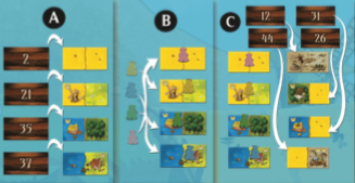 Image from Kingdomino's Rulebook
