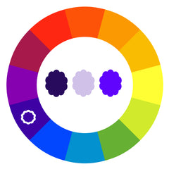 How To Select Eye Catching Colour Combintations