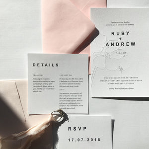 Ruby Details Card