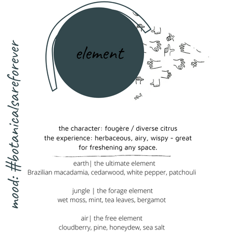 the elements collection