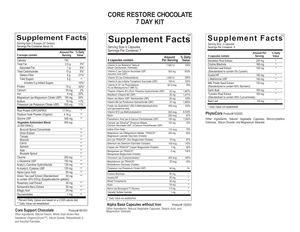 Core Restore 7-Day Kit (Chocolate) Ortho Molecular Products
