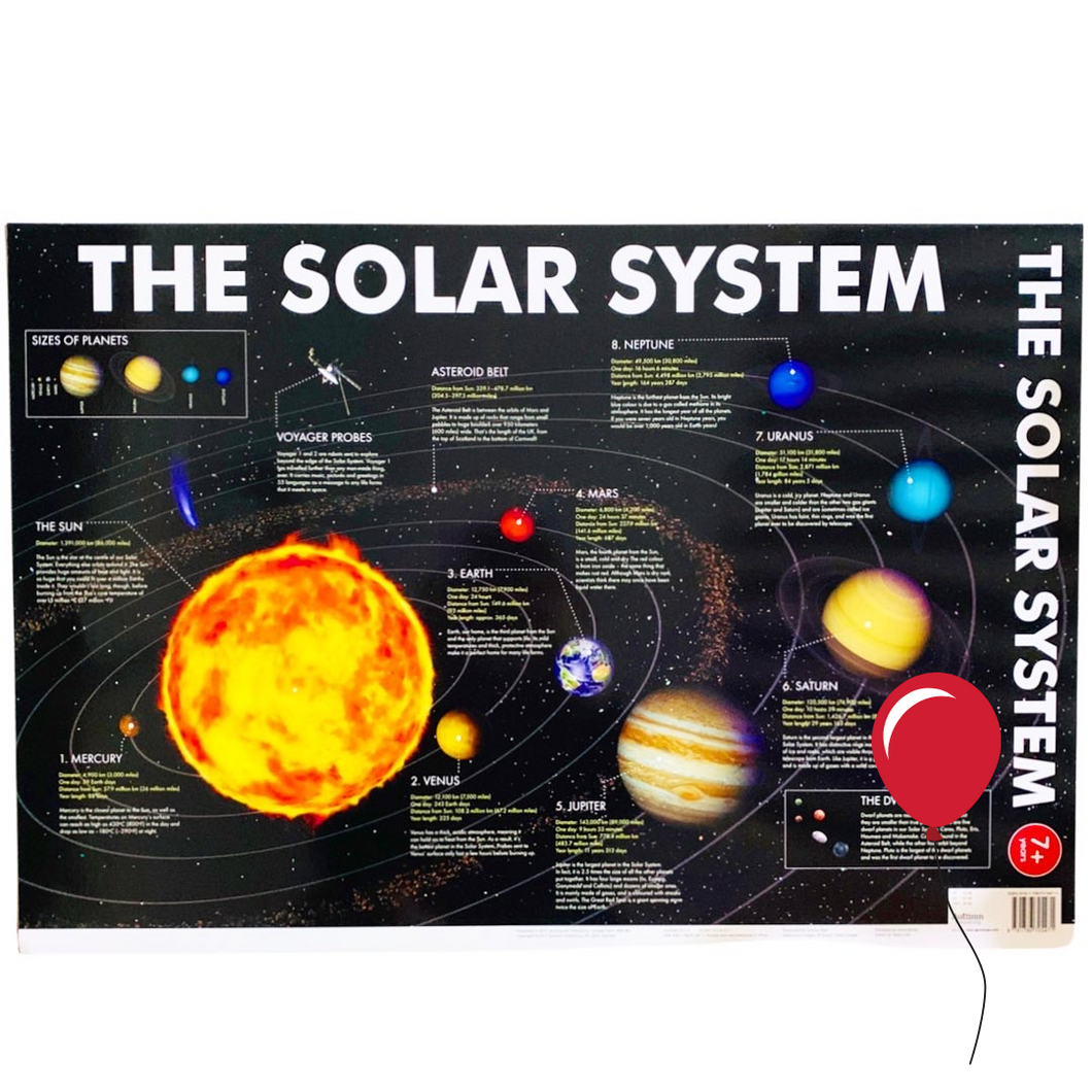 The Solar System | Science Posters | Science Charts for the Classroom | Education Wall Charts