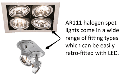 AR111 Halogen to LED
