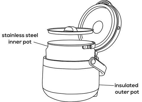 Billyboil Thermal Cooker Components