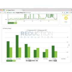 Efergy Engage Hub Solar Energy Monitor Dashboard Screenshot 2