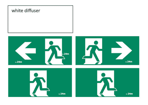 Included diffusers for LED Exit Sign