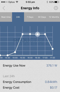 INPLUG 24 Hour Power Usage