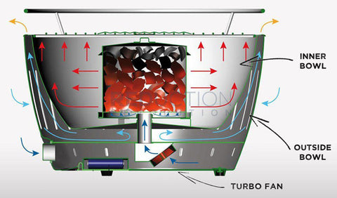 Side Cross Section View of the LotusGrill Portable BBQ