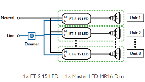philips electronic led transformer dimmable driver et s 12v led transformer wiring diagram