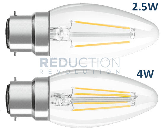 B22 LED Candle Bulb Options