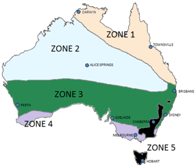 STC Zones for Hot Water