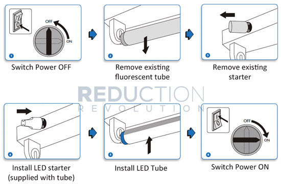 T8 LED Tube Installation 550 2?v=1492153029 verbatim t8 led tube 18w 4 foot (1200mm) led fluorescent tube replacement wiring diagram at bayanpartner.co