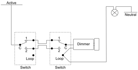 Wiring Dimmer | Led Dimming Wiring Diagram Wiring Diagrams Schematic