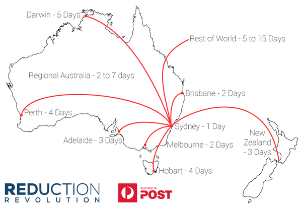 Australia Post Delivery Times From Sydney