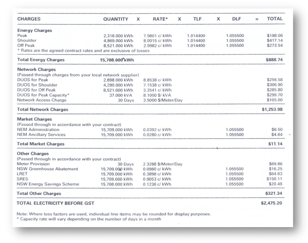 Example Monthly Electricity Bill
