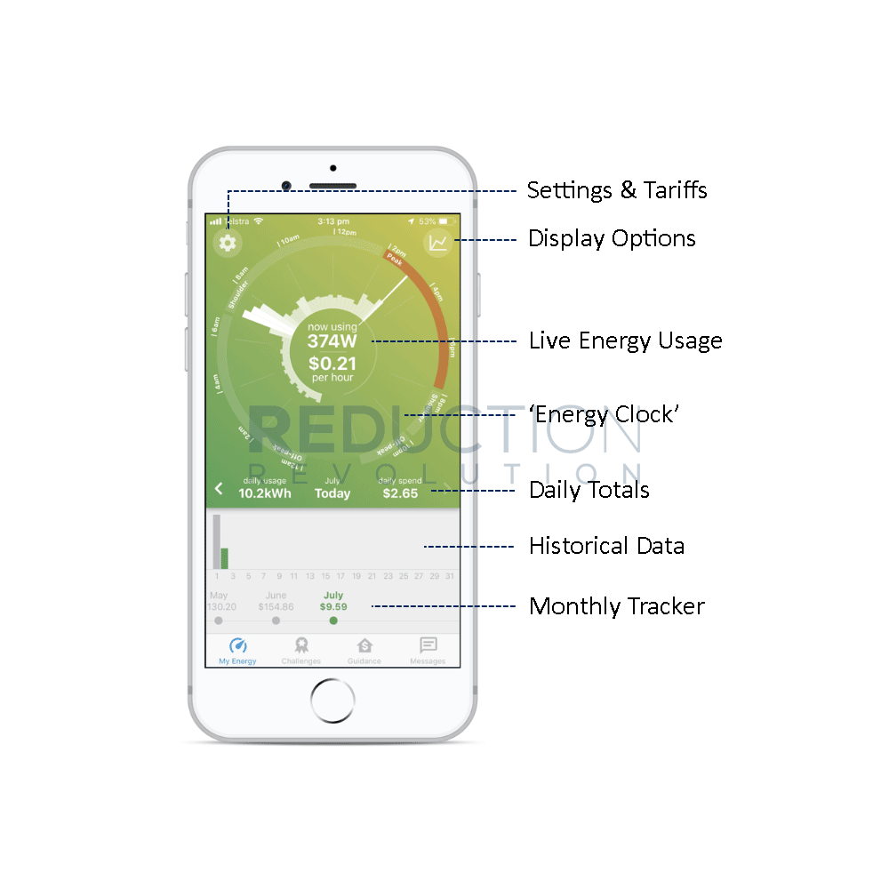 Powerpal Smart Meter Energy Monitor Free Phone App