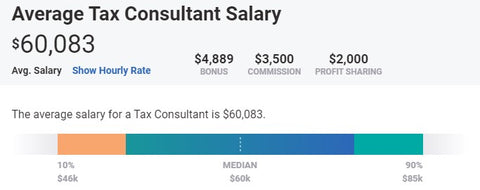 average tax consultant salary