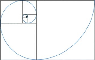 golden spiral created from the golden ratio or golden number