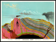 Geological Chart