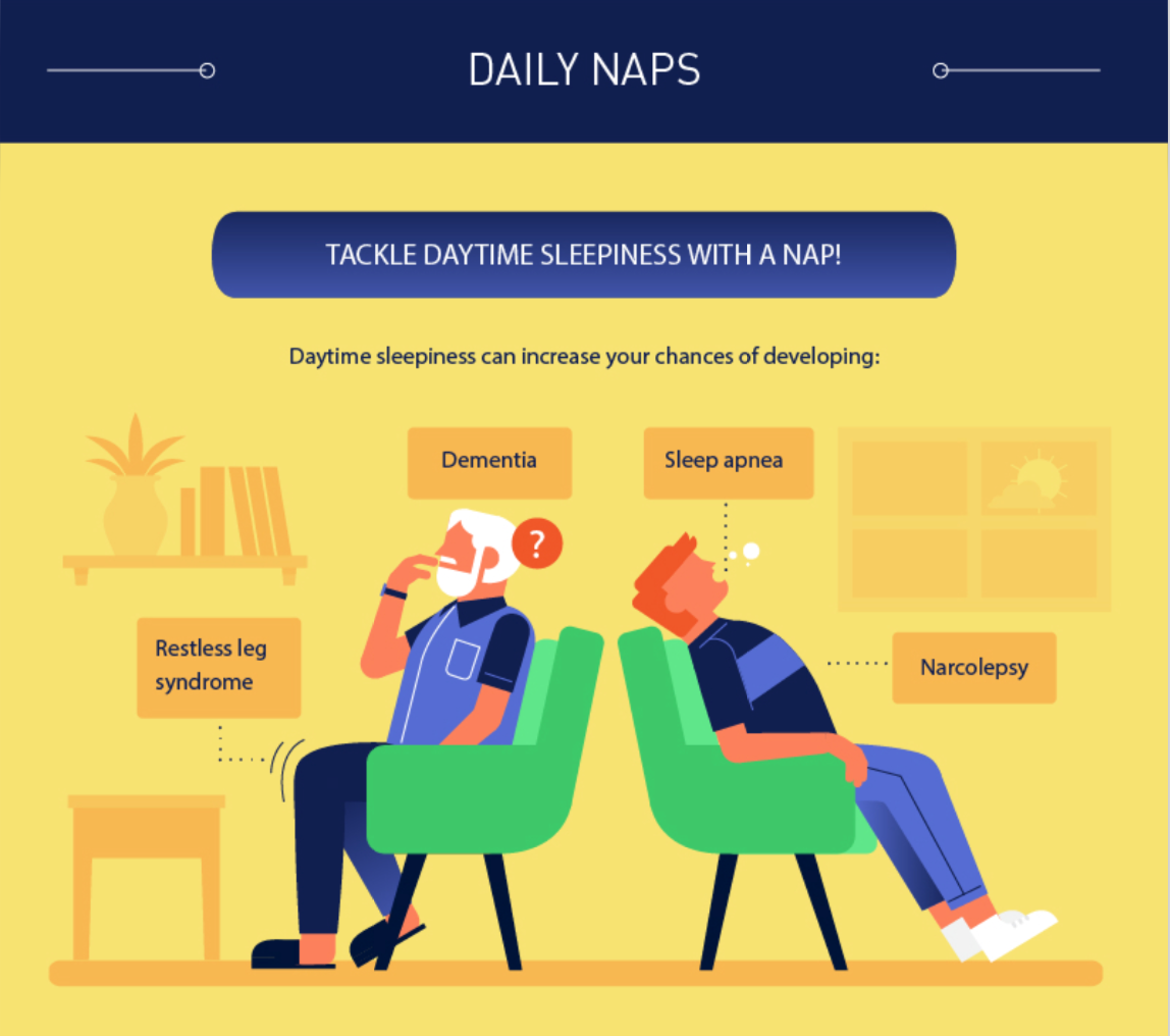 daily naps infographic