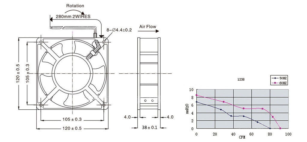 AC12038 LED Display Cabinet Cooling Blower Fan