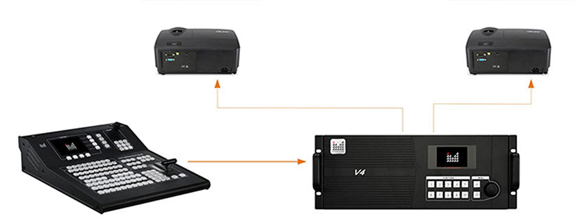 MIG-V4 Series Video Seamless Switcher