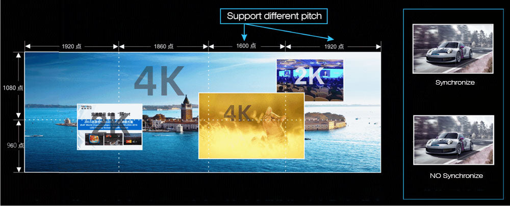 VDWALL A6000 Real 4K multi-screen Splicing Processor