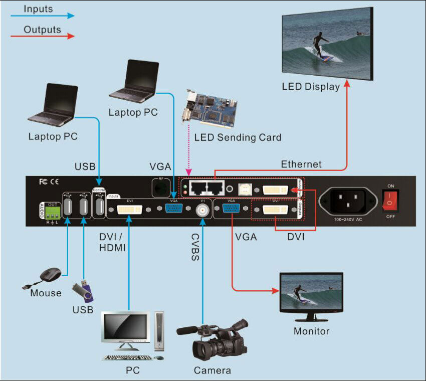 VDWALL LedSync850M HD LED Video Processor