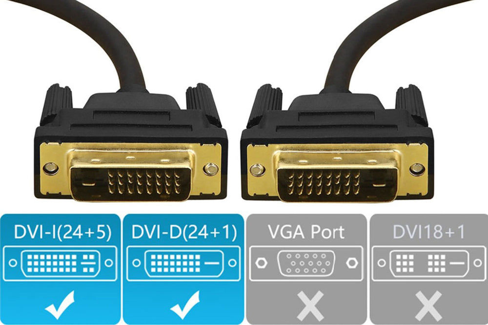 DVI cable High speed cable DVI 24 + 1 Pin male to male DVI to DVI Cable adapter cable for portable projector LCD TV DVD HDTV