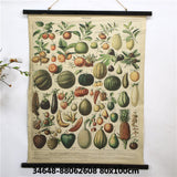 Interior Decoration Painting Antique Cotton Wall Hanging