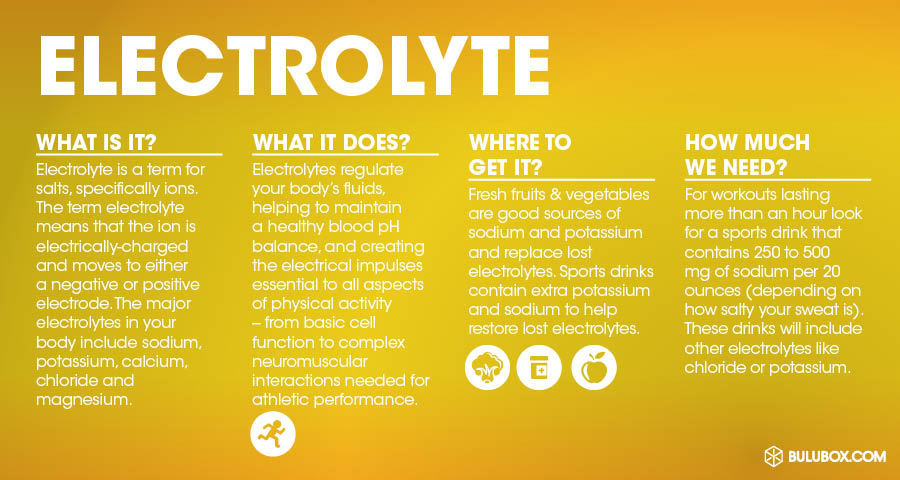 what are electrolytes - 900×480