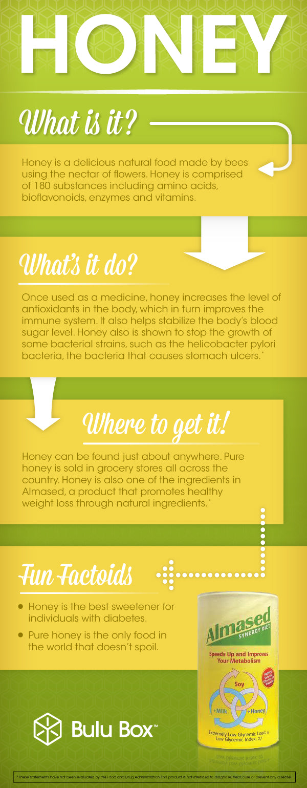 Honey Quick Facts | Bulu Box - Superior Vitamins and Supplements