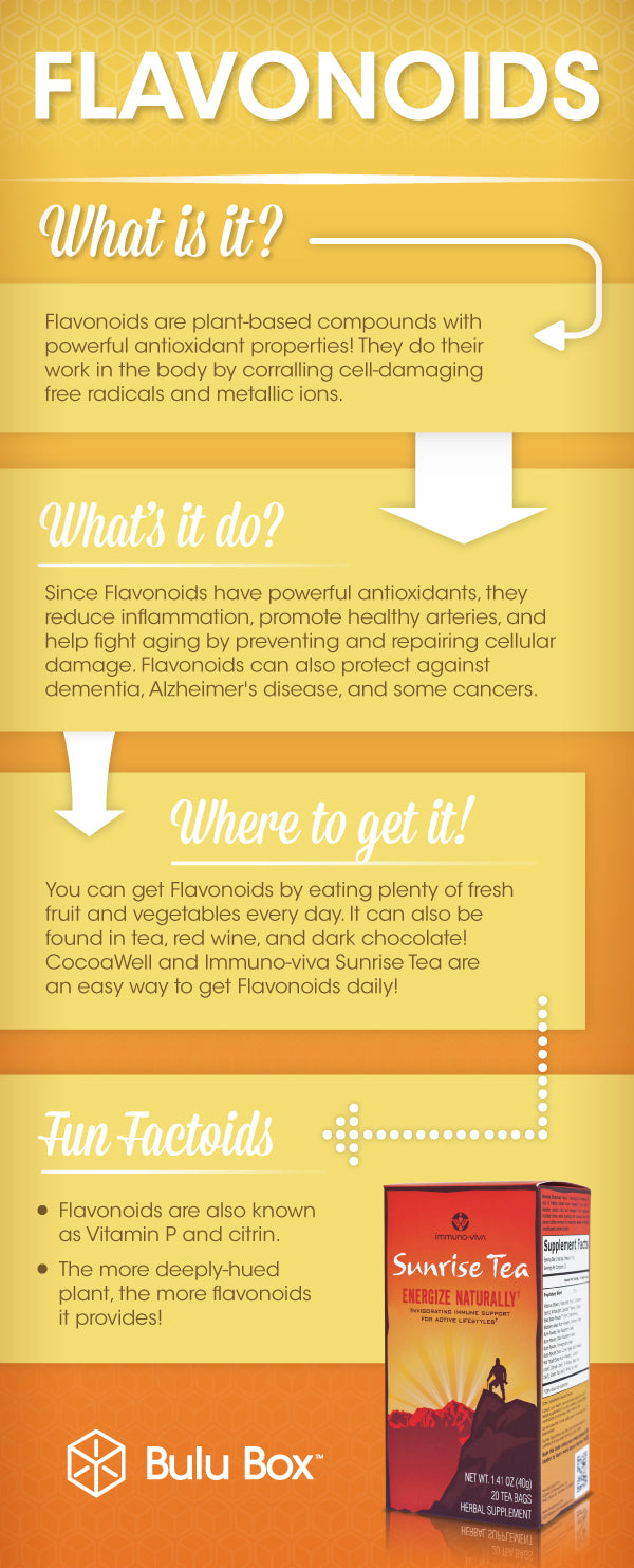 Flavonoids Quick Fact | Bulu Box - sample superior vitamins and supplements