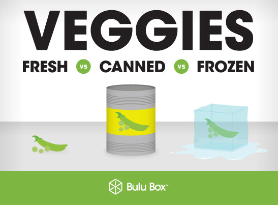Veggies: Fresh, Canned, or Frozen? | Bulu Box - Superior Vitamins and Supplements