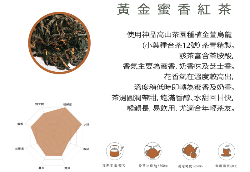 Summus Taiwan Alpine Organic Golden Honey Black Tea / 神品有機臺灣高山黃金蜜香紅茶