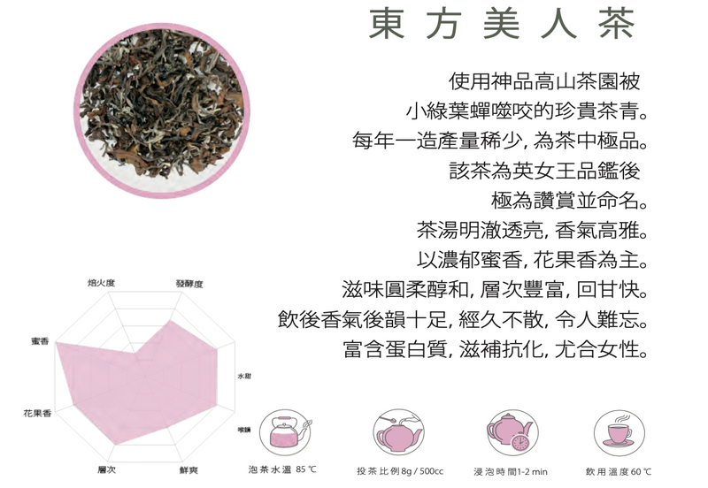 Summus Taiwan Alpine Organic Oriental Beauty Tea / 神品有機臺灣東方美人茶