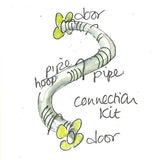 Runaround Connection Kit Drawing showing two runaround doors, runaround pipe and pipe hoops available