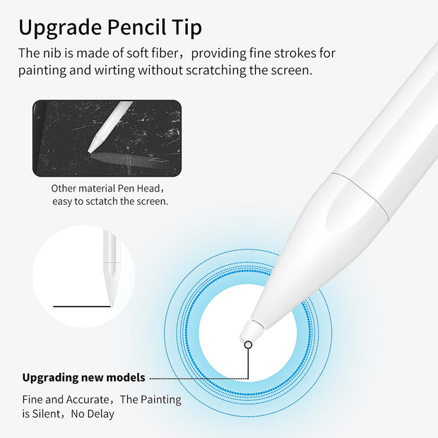 Stylus Pen for iPad
