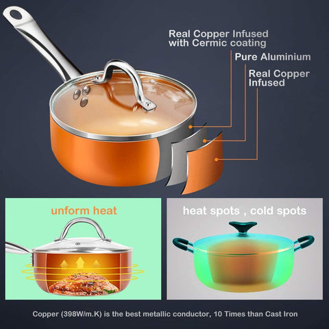 SHINEURI 15 Peices Copper Nonstick Cookware Set (Black)