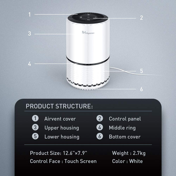 Myonaz Air Purifier, 3-in-1 Air Cleaner with Night Light