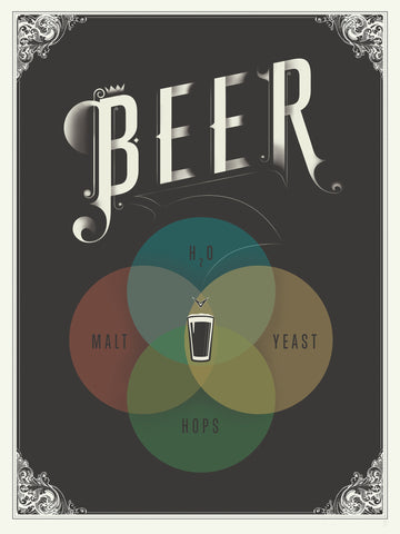 PosterGully Specials, Beer Formula | Minimal Art, - PosterGully