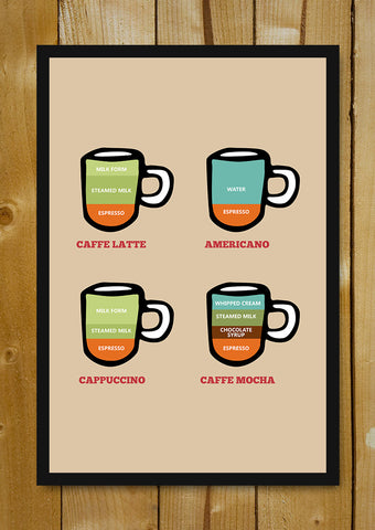 Glass Framed Posters, Types Of Coffee Glass Framed Poster, - PosterGully - 1
